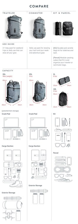 Lander Carry System: Everything You Need for Anywhere You Might Go