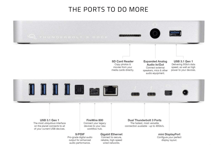 OWC Thunderbolt 3 Dock Has 13 Blissful Ports for Amazing Connectivity