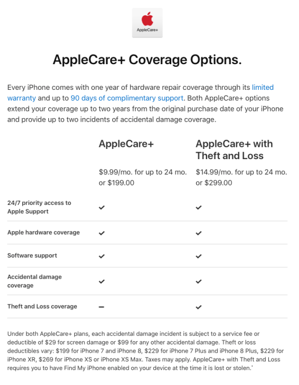 Applecare Now Offers Theft & Loss Option for an Additional $100