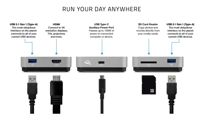 OWC USB-C Travel Dock V2 Is a Noteworthy Update
