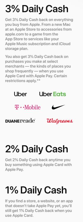Apple Announces 6% Cash Back on Apple Purchases Through 12/31/2019