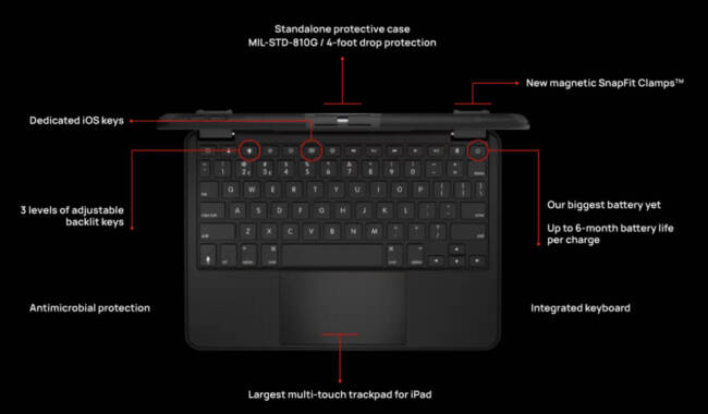 Brydge 10.2 MAX+ Wireless Keyboard Case with Trackpad