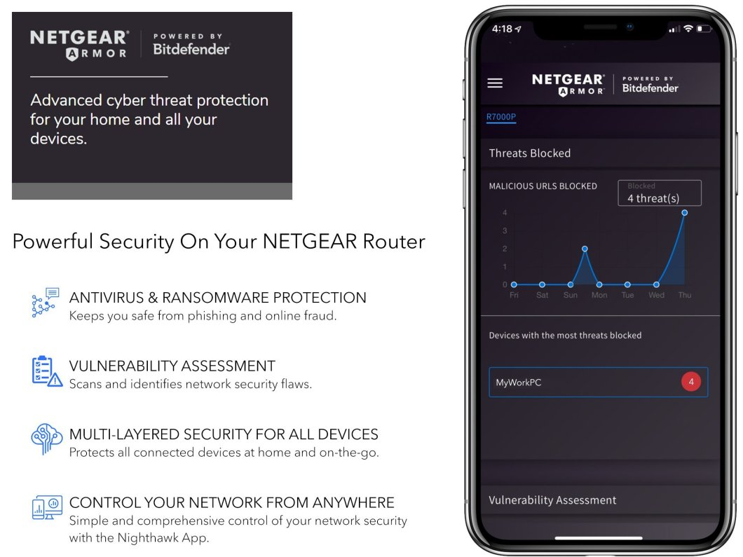 Netgear Nighthawk Smart Wi-Fi Router: A Powerful Router With Blazing Fast Speeds