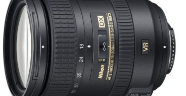 best budget nikon lenses