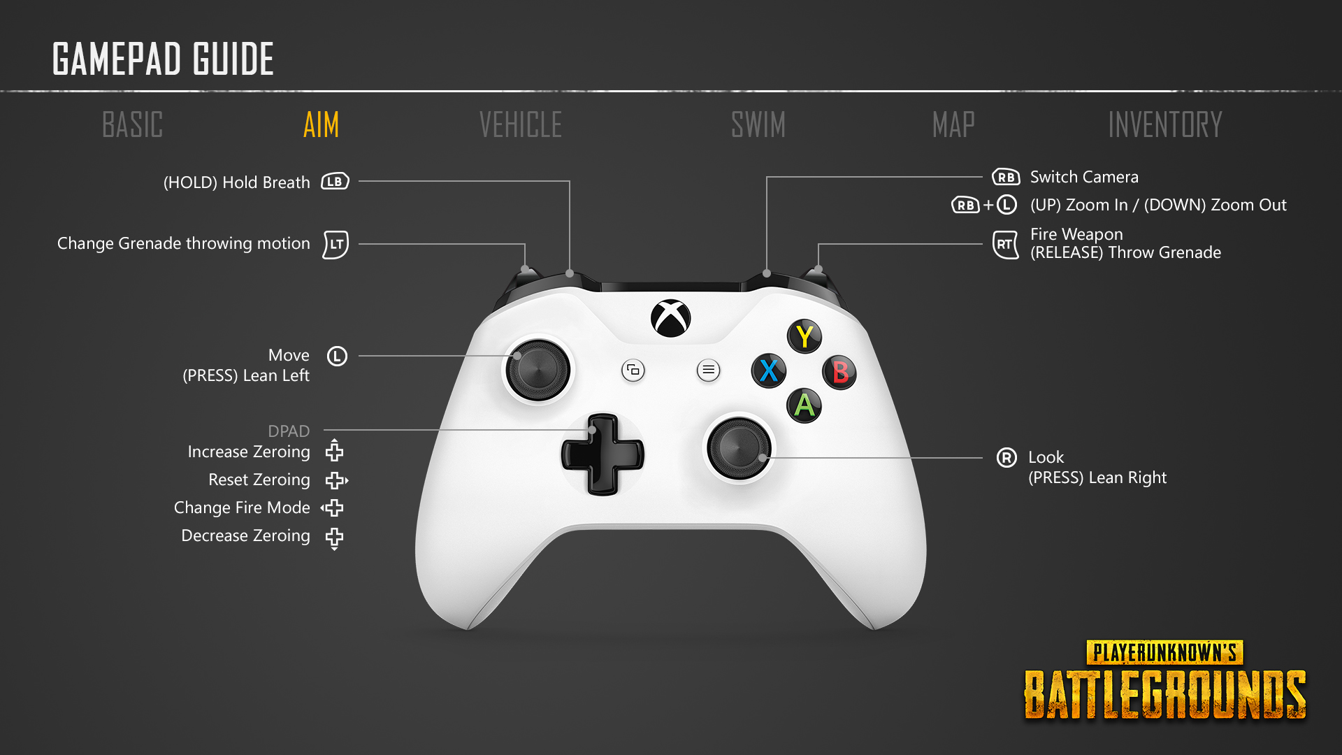 PlayerUnknowns Battlegrounds Controller Layout And Control Scheme Revealed