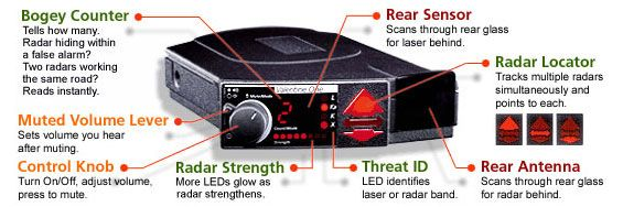 FS For Sale Valentine One Radar Detector NASIOC