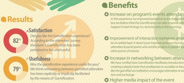 3DWire GAM English Infographic