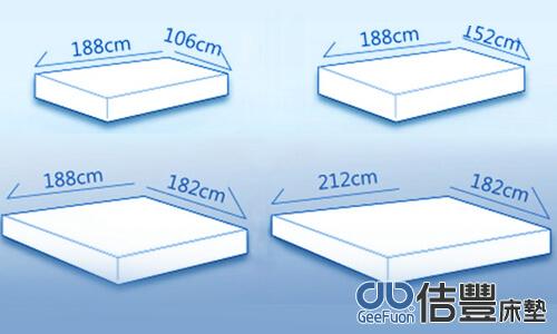 床墊有哪些尺寸?