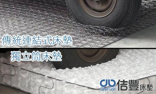 大車壓過獨立筒床墊與傳統連結式床墊