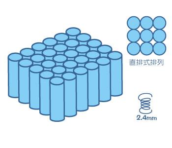 硬式獨立筒床墊