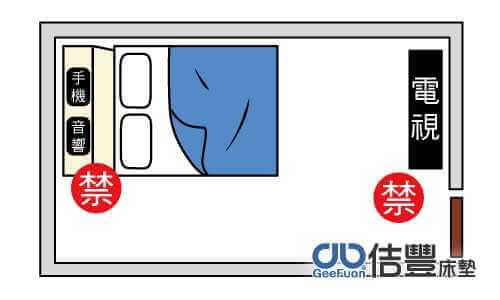 床前床頭放置電視機、音響、手機等