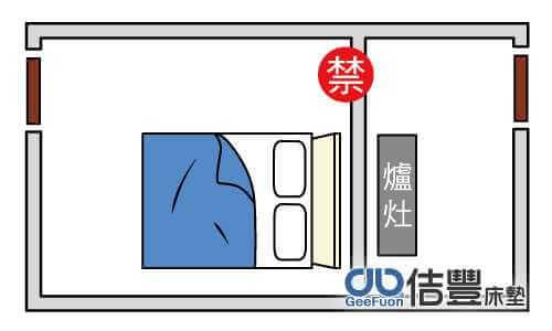 床頭隔牆對到爐灶