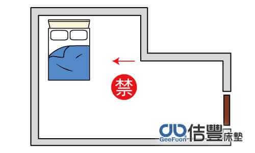床對到壁刀