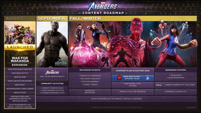 Marvel's Avengers Adding Spider-Man And First Raid By End Of Year