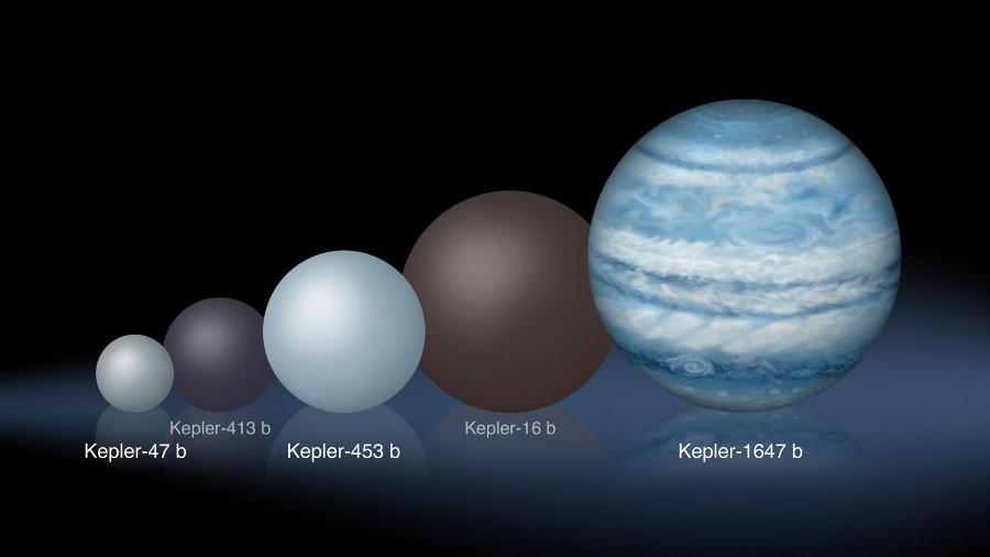 "Kepler-1647, il ""pianeta Tatooine"" appena scoperto potrebbe essere abitabile"