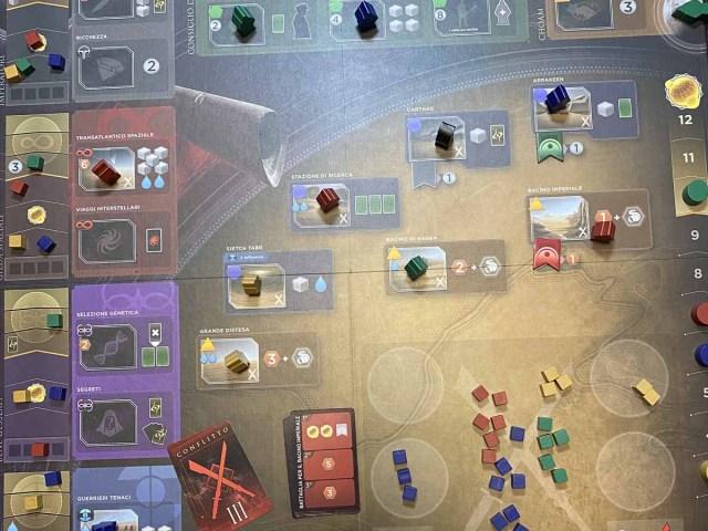 Dune Imperium sul tavolo