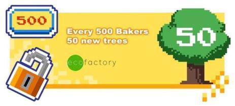 ecofactory kickstarter backer blue collection
