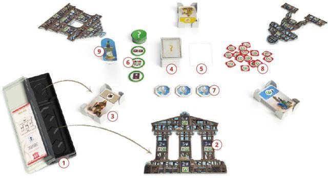 7 Wonders Architects - Preparazione