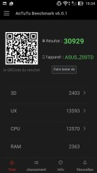ASUS ZenFone 2 Laser - AnTutu - Summary
