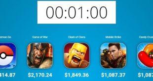 Combien à la minute?: Les revenus des applications les plus populaires
