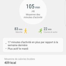 Rapport d'activité | S Health