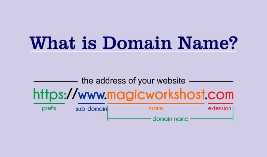 What Is A Domain Name?  Geek Crunch Reviews. Colleges For Fashion Design In Florida. Carpet Cleaning South Bay Elder Abuse Lawyer. Private Investigators New York. In What State Is The Grand Canyon. Have A Nice Weekend In Italian. Bessemer Utilities Pay Bill Tax Lawyer Jokes. Electrical Engineering Graduate Programs. Moving Companies Woodbridge Va