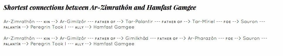 hamfast