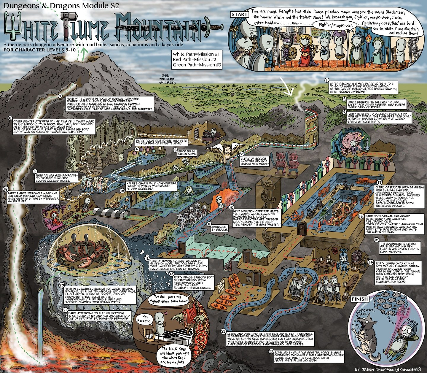 Amazing Illustrated Walk-thru Maps of Classic D&D Modules