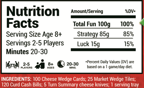 Cheesonomics Nutrition Facts