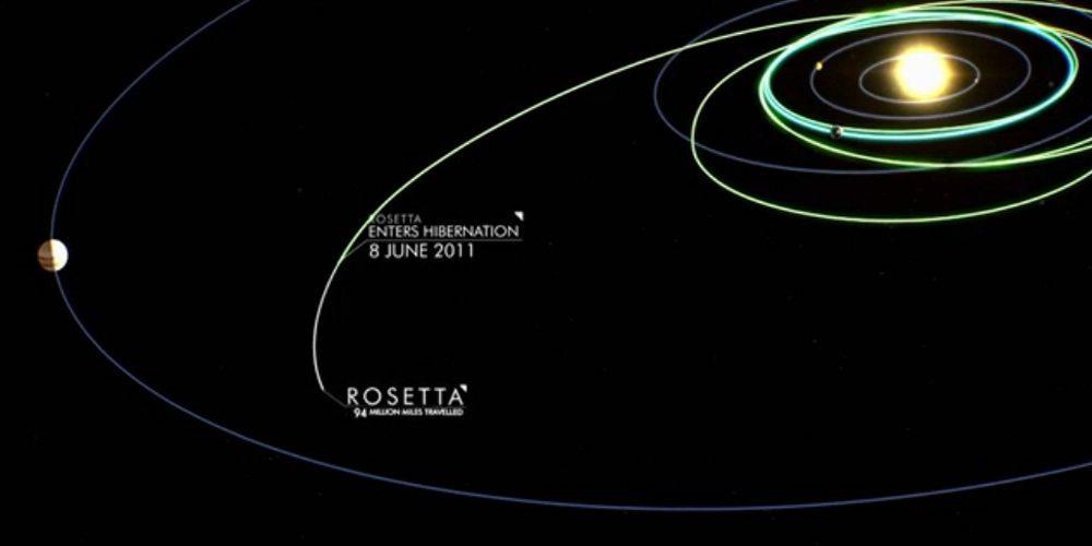 Rosetta PBS