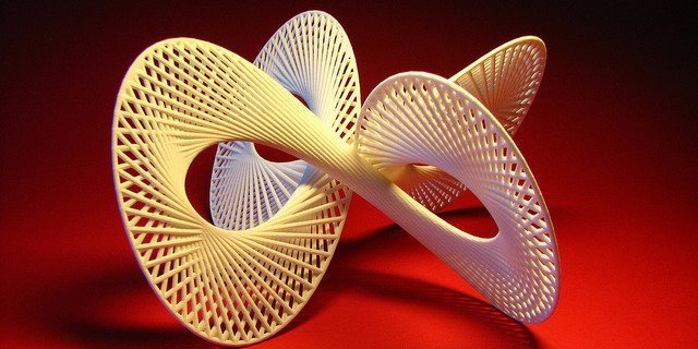 6 Stages from Replication to Innovation in 3D Printing