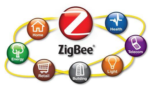 Graphic of IoT with ZigBee logo
