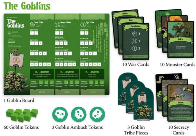 Goblins-components