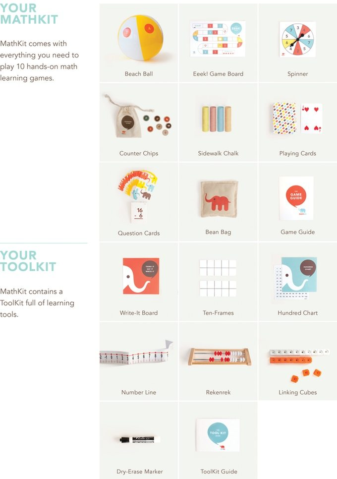 Everything you get with the MathKit Complete (Image by MathKit)