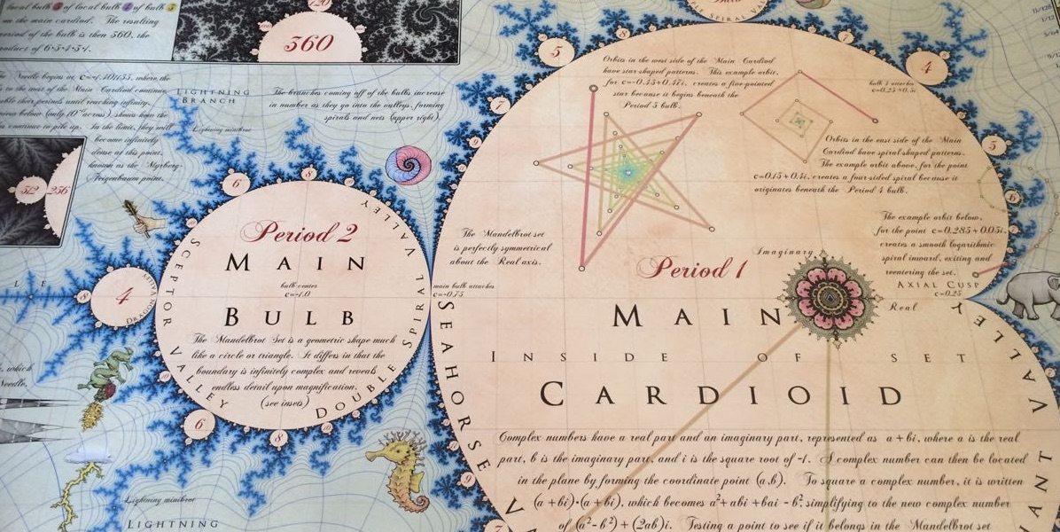 Kickstarter Alert: 'Mandelmap' Poster Is a Math Geek's Delight