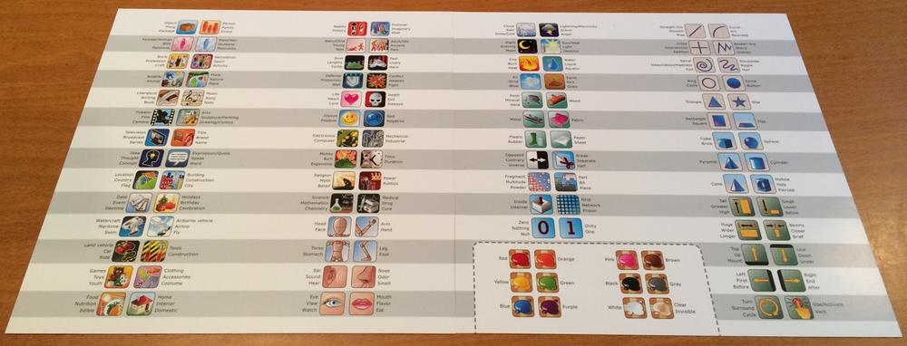 The guides to the clues you can choose from. Photo: Jenny Bristol