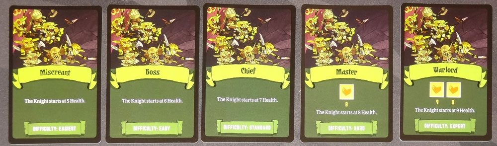 Vast Goblin Difficulty Cards