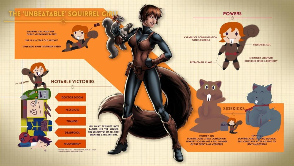 Get to Know a Hero: The Unbeatable Squirrel Girl