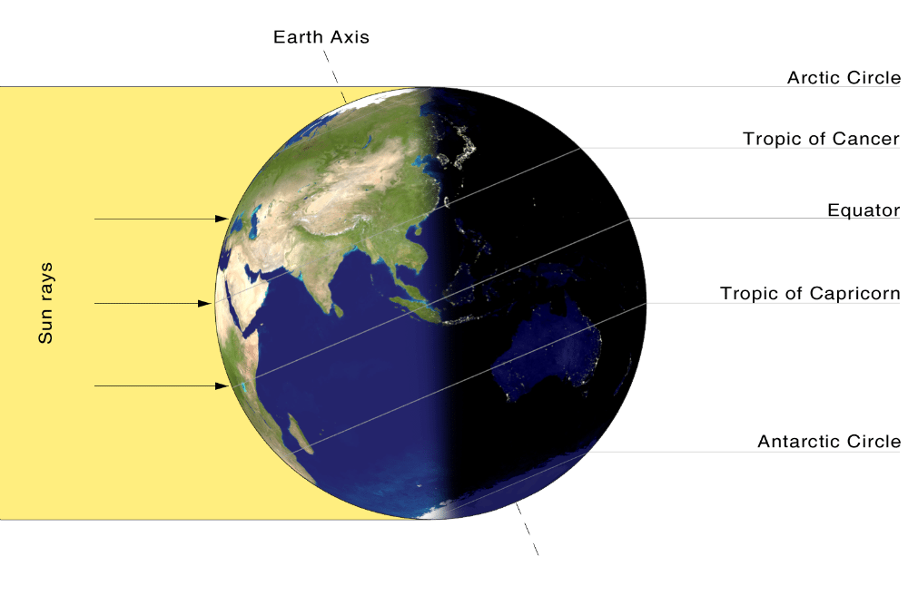 Earth light at Solstice