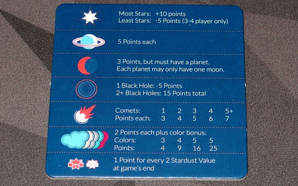 StarFall Player Aid