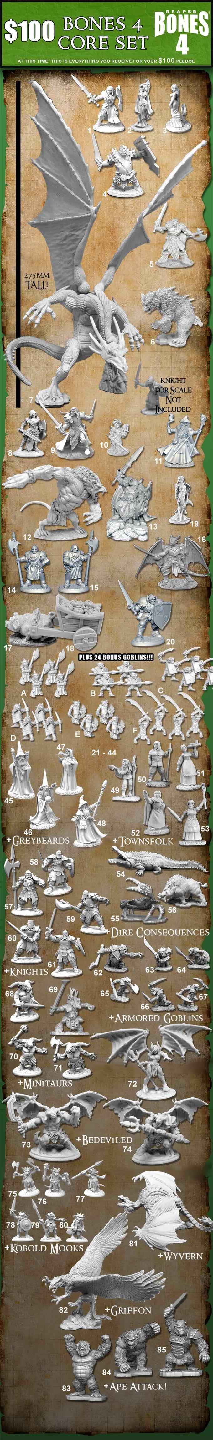 Reaper Bones Core Set