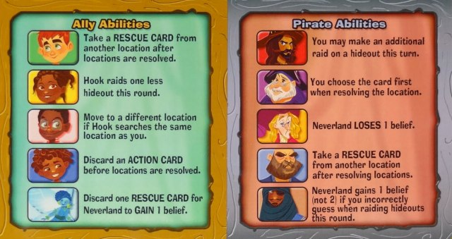 The Neverland Rescue character abilities