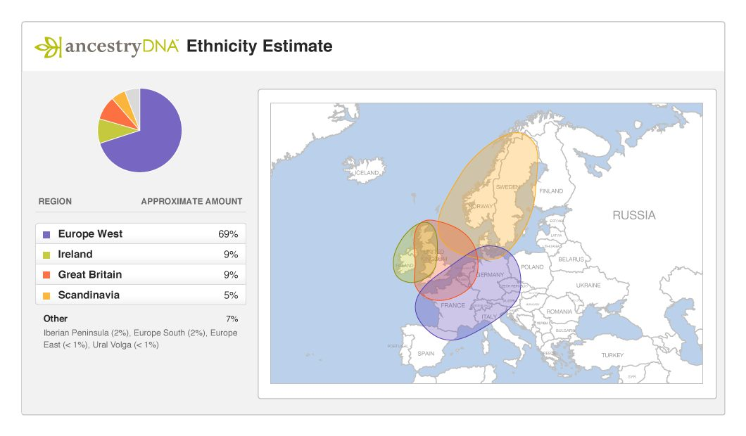 My new AncestryDNA results, using the algorithms that will be available to all by the end of the year.