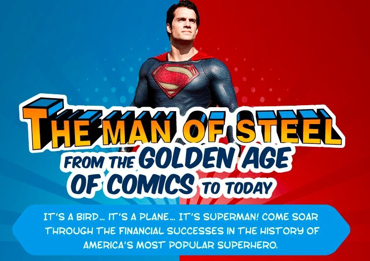 Try to Leap Over this Man of Steel Infographic in a Single Bound