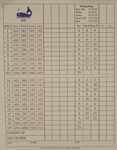 Maidstone-Scorecard
