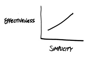 Simplicity - Broker Public Portal