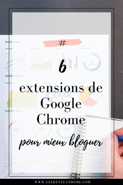 6 extensions de Google Chrome pour mieux bloguer