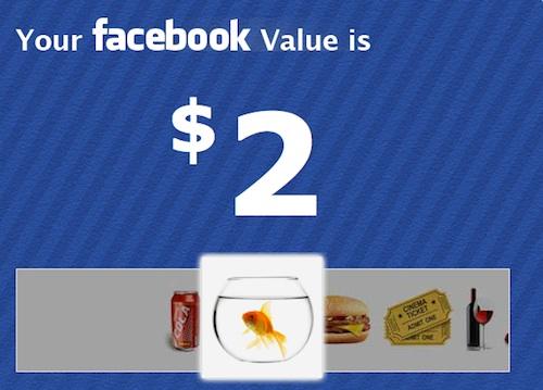 Cuanto vales para Facebook