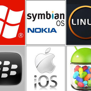 Phone OS Popularity: The Paradox