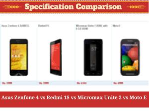 Asus Zenfone 4 vs Redmi 1S vs Micromax Unite 2 vs Moto E